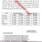 Notification of Revised Rates of Utility Allowance for Gas & Electricity Balochistan