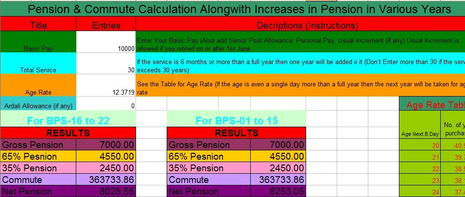 Simple Pension Calculator Effective From 01-07-2016