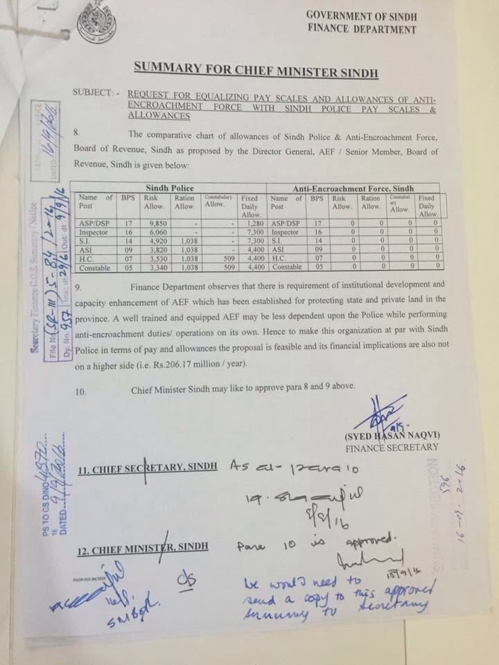 Equalization of Salaries of Anti-Encroachment Force