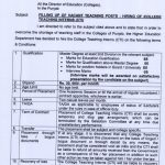 RECRUITMENT OF CTI'S IN COLLEGES OF PUNJAB