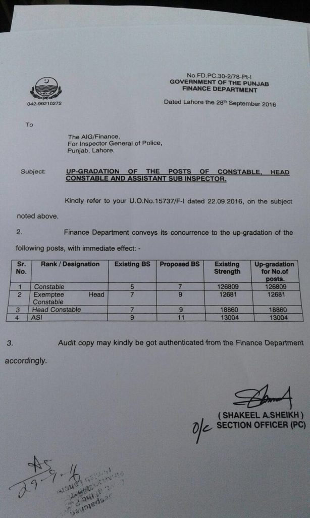 Notification of Upgradation of Constables