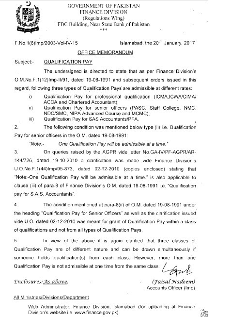 Notification of Clarification Qualification Pay by Finance Division