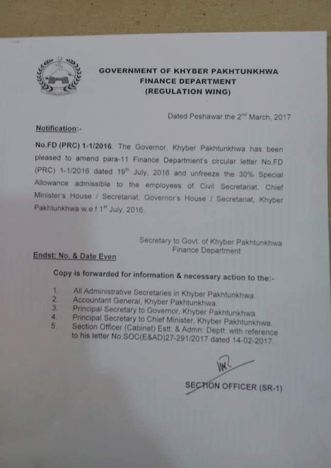 Notification of Unfreezed Secretariat Allowance @30% for KPK Employees