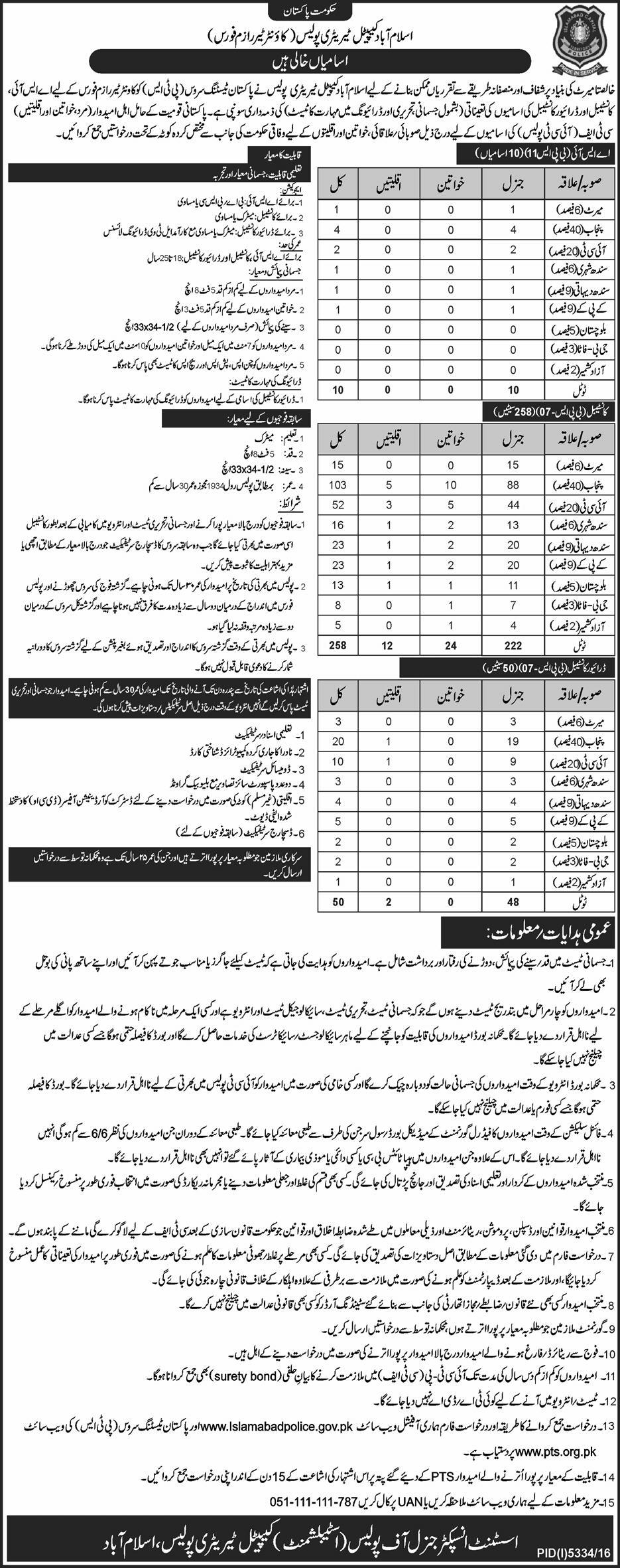 Islamabad Police Vacancies 2019 Advertisement in Urdu