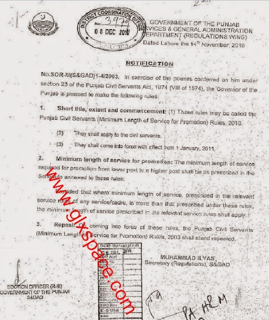 Notification of Minimum Length of Service for Promotion Punjab Civil Servants Rules 2010