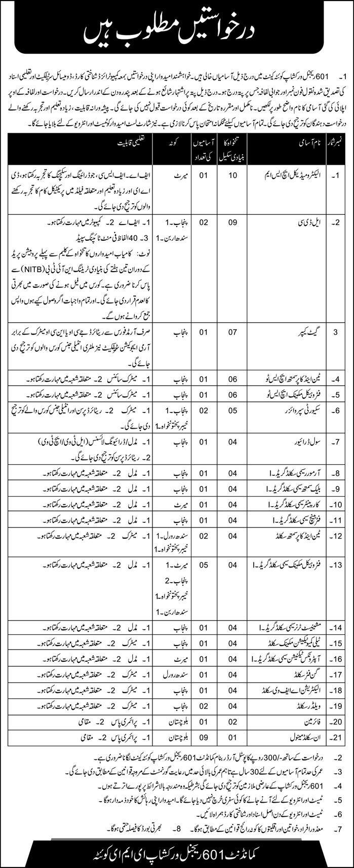 Vacancies in 601 Regional Workshop Quetta Cantt