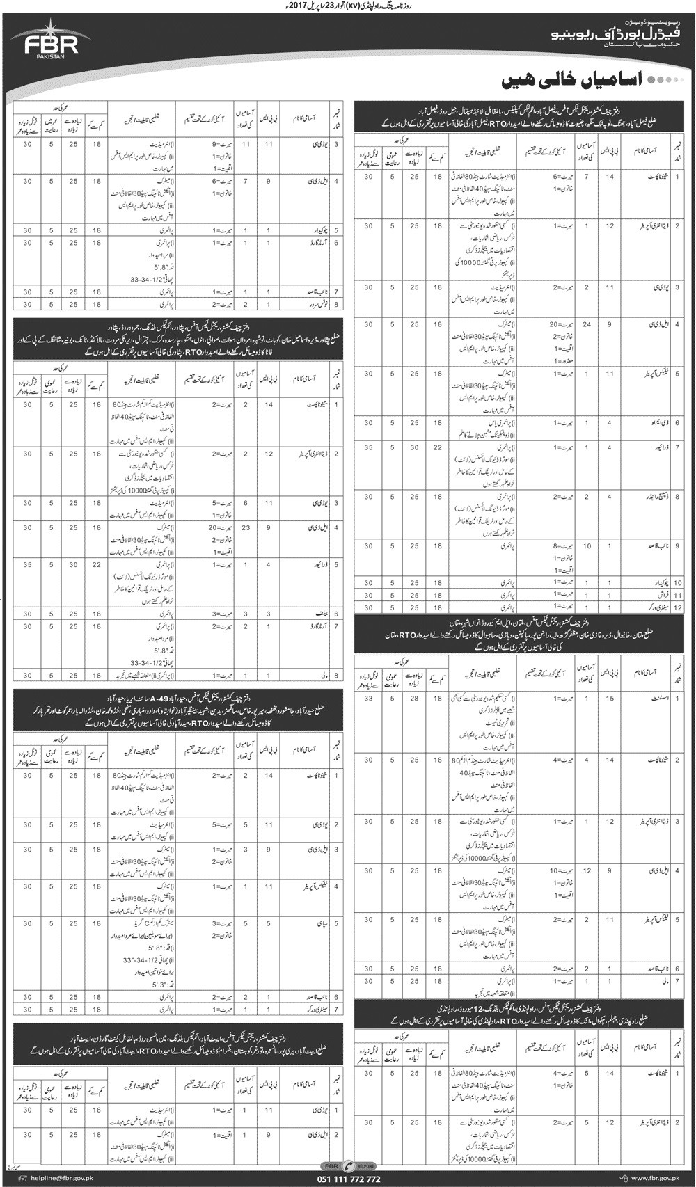 Vacancies in FBR 2017 (Federal Board of Revenue)