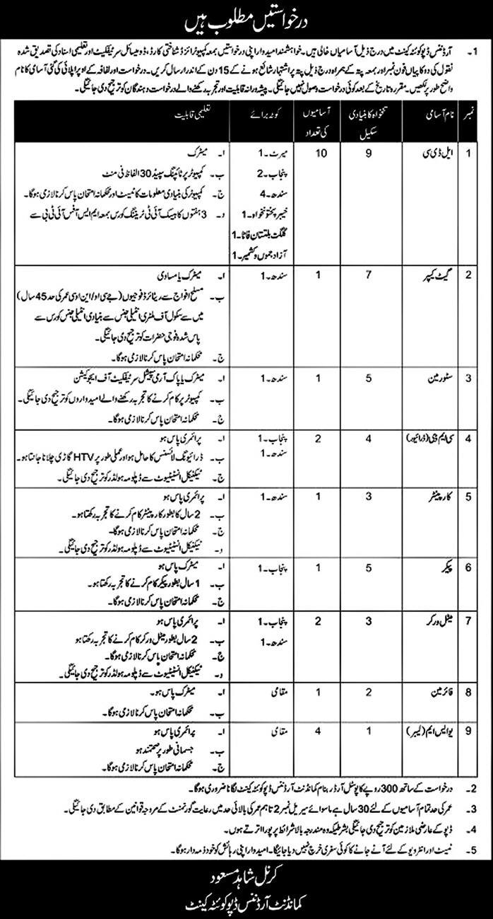 Vacancies in Ordinance Depot Quetta Cantt