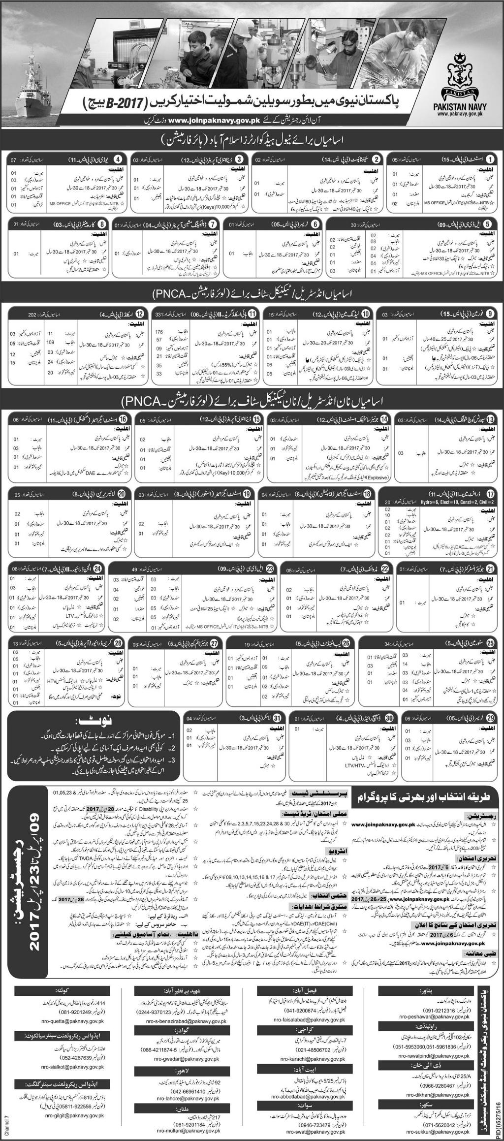 Vacancies in Pak Navy 2017