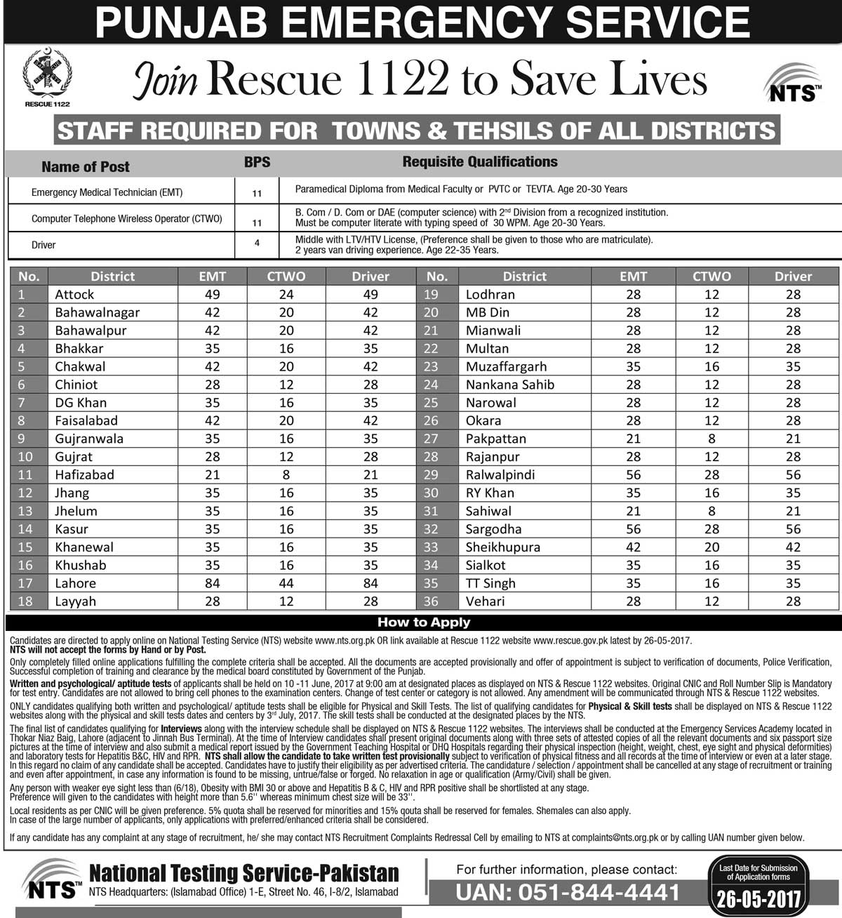 Announcement of Vacancies in Rescue 1122