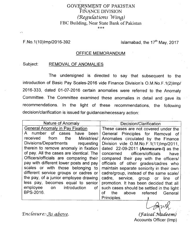 Revision of Basic Pay Scales 2016-Removal of Anomalies