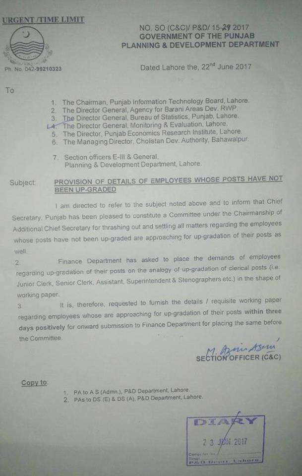Provision of Details of Employees Whose Posts Have Not Been Upgraded