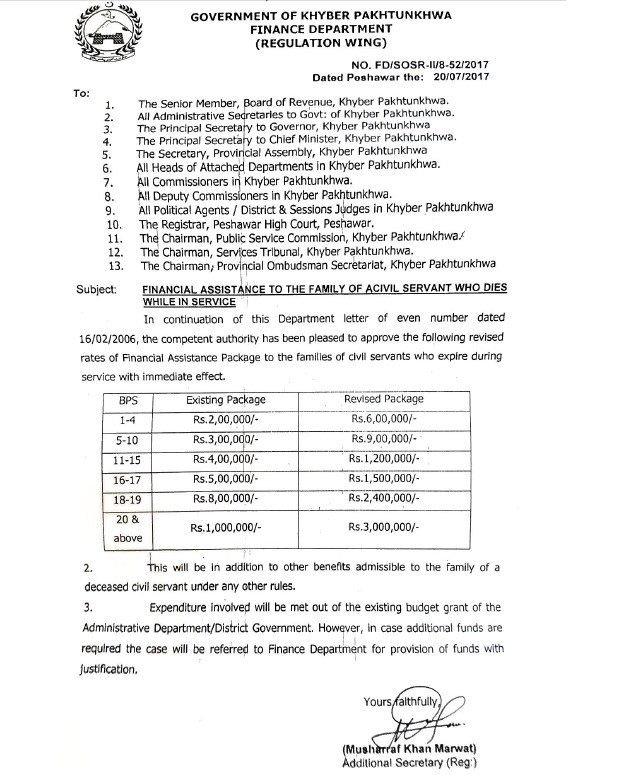 Notification of Financial Assistance KPK 2017 to the Families of Civil Servants Who Die while in Service