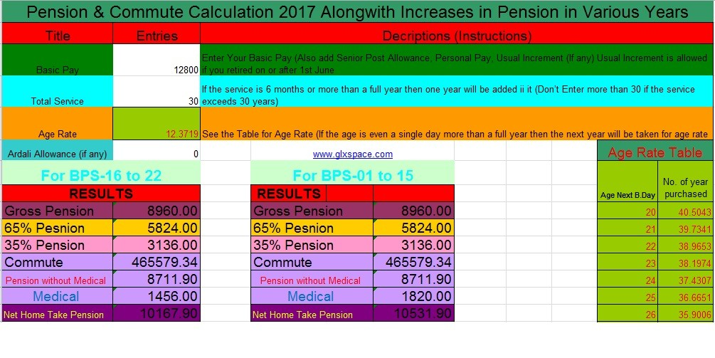 revised pension calculation sheet 2017 with effect from 01 07 2017