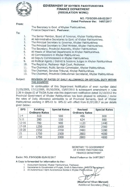 Notification of Revised Rates Daily Allowance KPK 2017
