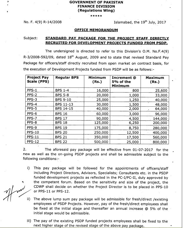 Notification of Standard Pay Package for the Project Staff