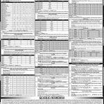 1512 Posts of Lecturers, Subject Specialist, Computer Operators and Others by KPK Public Service Commission