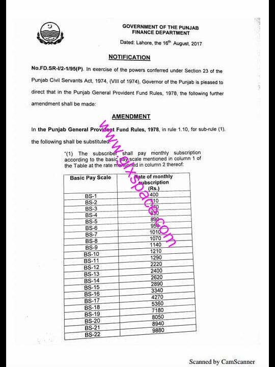 Notification of Revised GP Fund Subscription Rates 2017 Punjab Govt Employees