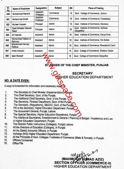 Regularization Contract Employees Punjab