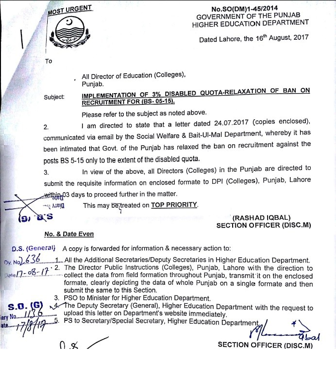 Relaxation Ban on Recruitment against the Posts BPS-05 to BPS-15