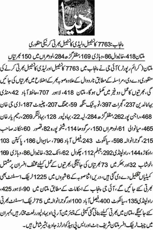 Constable Punjab Police Vacancies