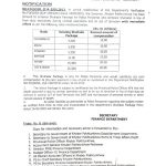 Notification of Enhancement Shuhada Package for Police Personnel KPK