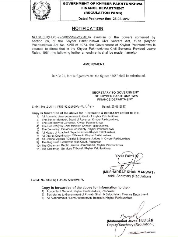 Notification 365 Days Leave Encashment KPK Government