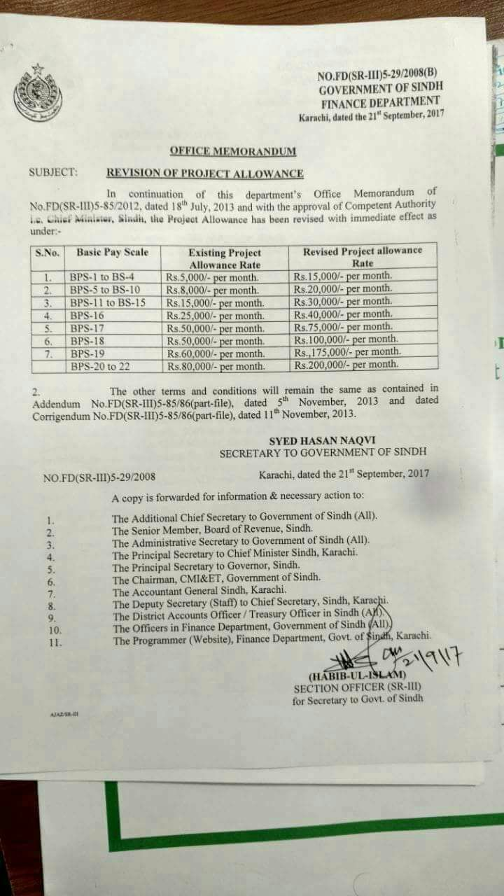 Notification of Revised Project Allowance 2017 Sindh