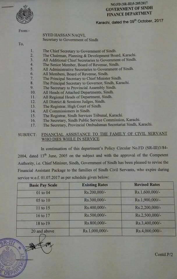 Notification of Revised Assistance Package 2017 Sindh Government