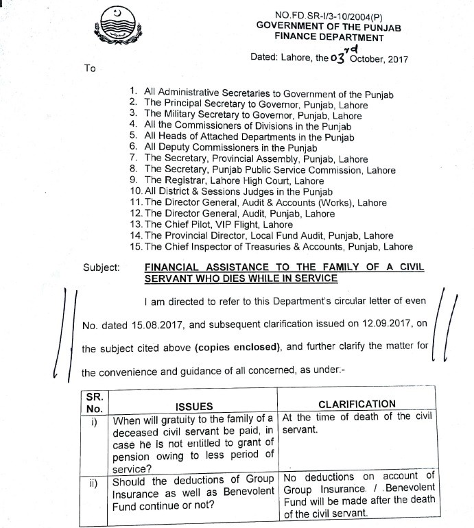 Notification of Clarification Financial Assistance Punjab