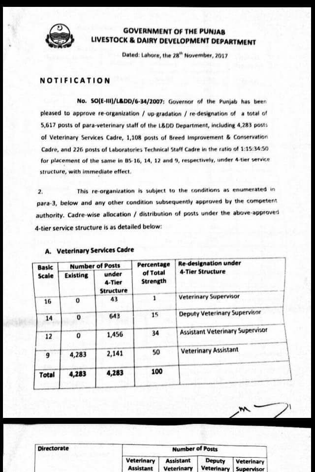 Notification of 4-Tier Structure Formula for Employees of Livestock & Dairy Development Department
