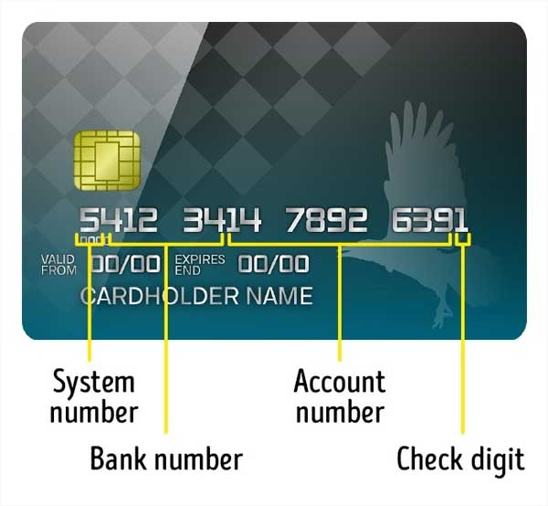 Difference between Credit Card and Debit Card