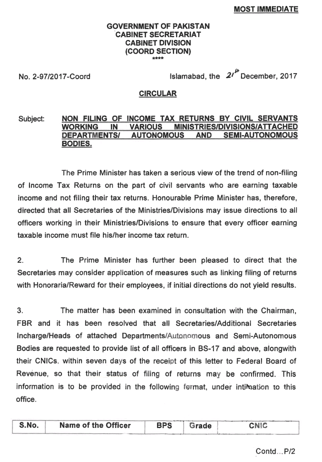 Non Filing of Income Tax Returns by Civil Servants Working in Various Ministries/Divisions/Attached Departments etc