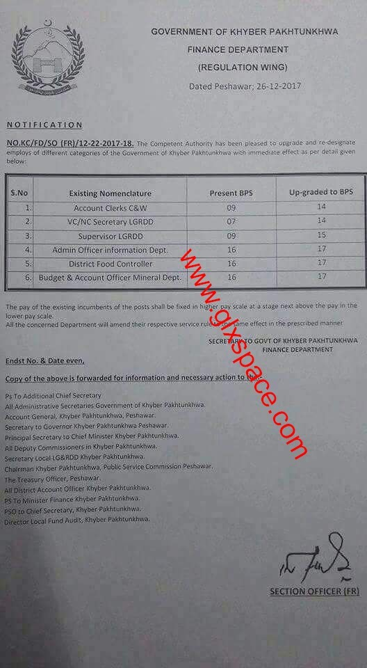 Notification Upgradation Different Categories Employees of the KPK Government