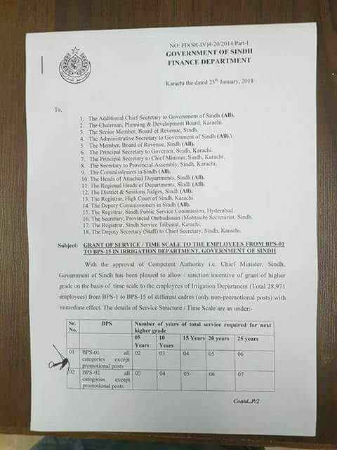 Notification of Grant Time Scale for the Employees of BPS-01 to 15 Irrigation Department Sindh