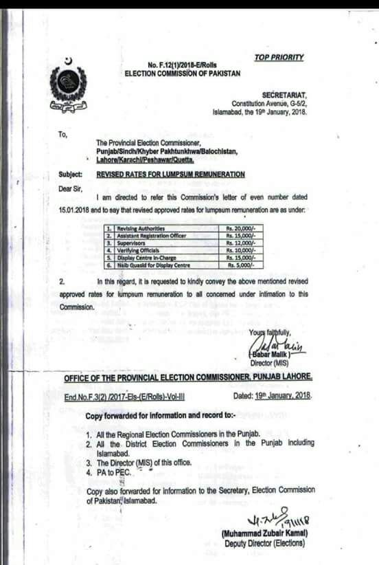 Notification of Revised Rates for Lumpsum Remuneration