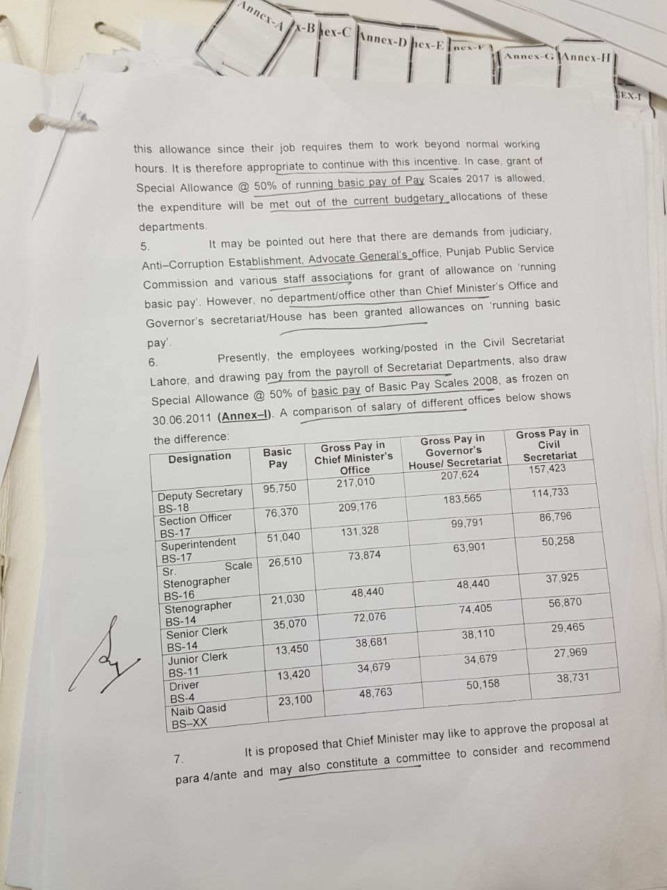 Summary Special Allowance Punjab