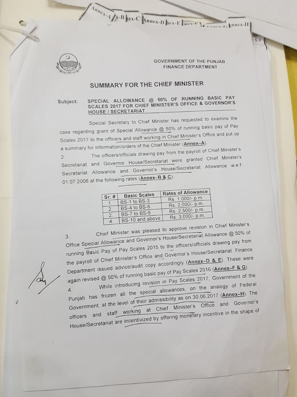 Summary Special Allowance @ 50% of Running Basic Pay Scales 2017 for Chief Minister's Office & Governor's House/Secretariat