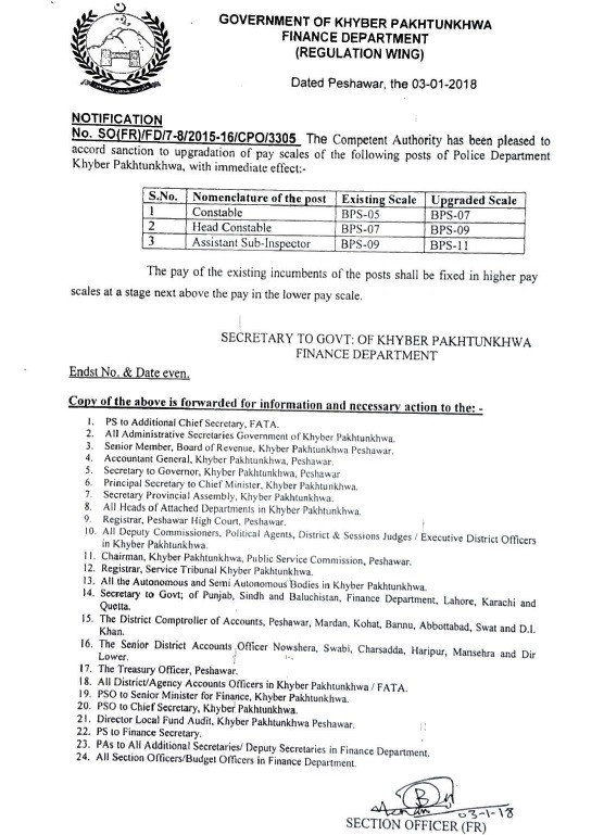 Notification of Upgradation KPK Police Pay Scales
