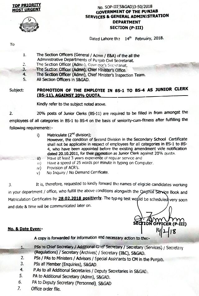 Notification of Promotion of the Employees BPS-01 to BPS-04 as Junior Clerk (BPS-11) Against 20% Quota