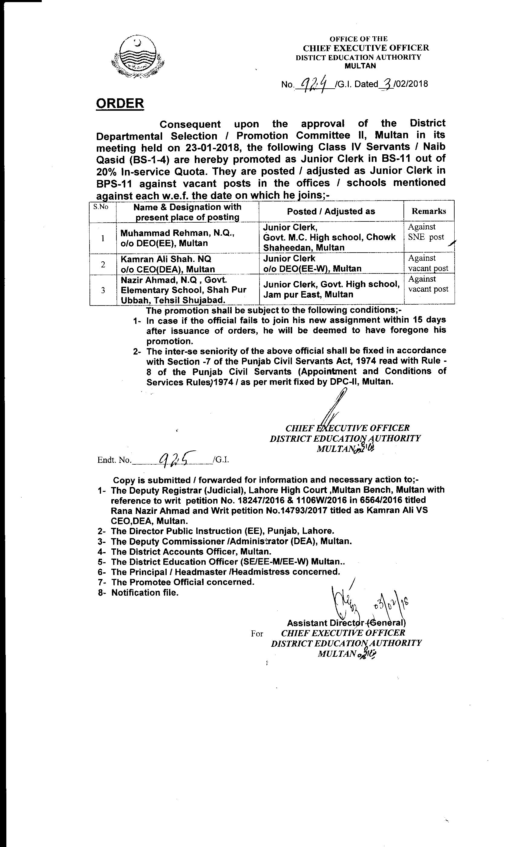 Notification of Promotion Class IV Employees as Junior Clerk BPS-11