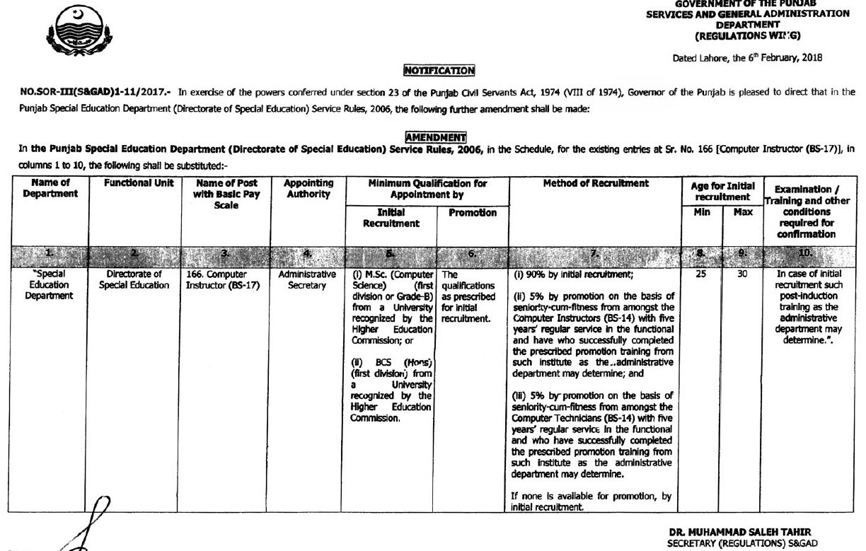 Notification of Recruitment Rules Computer Instructor BPS-17-Punjab Special Education Department