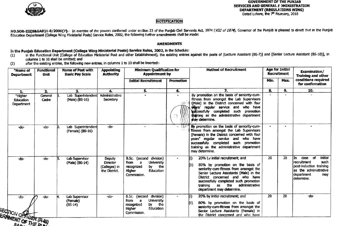 Amendment Recruitment Rules Lecture Assistant & Senior Lecture Assistant-Punjab Education Department