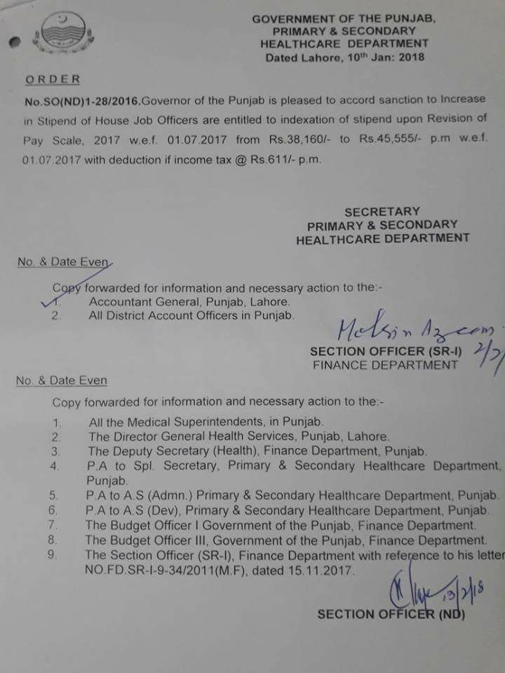 Notification of Stipend House Job Officers Health Department Punjab