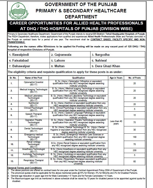 Vacancies Health Department Punjab
