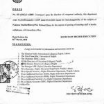 Withdrawn Letter Regarding Interchangeability Subjects Pakistan Studies/History/Pol Science/Civics for the Purpose of Teaching Staff