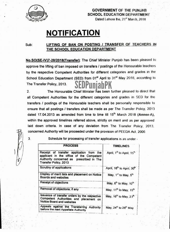 Notification Lifting Ban Transfer Posting 2018 Punjab School Education Department