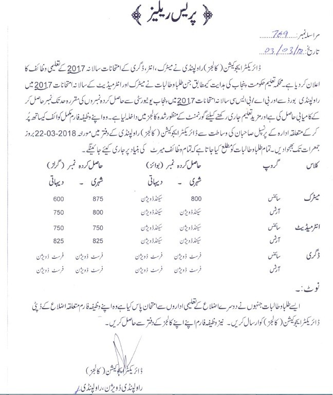 Notification of Scholarships on the Basis of Matric and Intermediate Examinations 2017