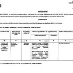 Notification of Amendment Recruitment Rules Junior Programmer, Data Entry Operator and lab Attendant