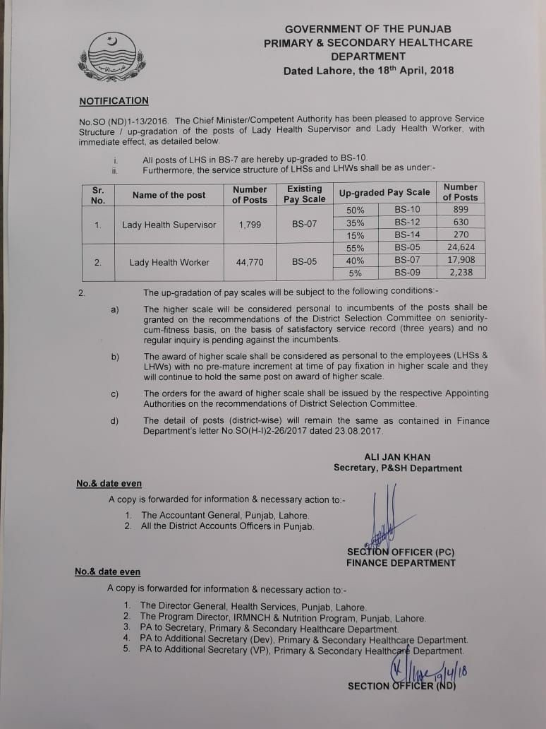 Finance Department Punjab Approval Lady Health Works & Lady Health Supervisors Upgradation and Service Structure
